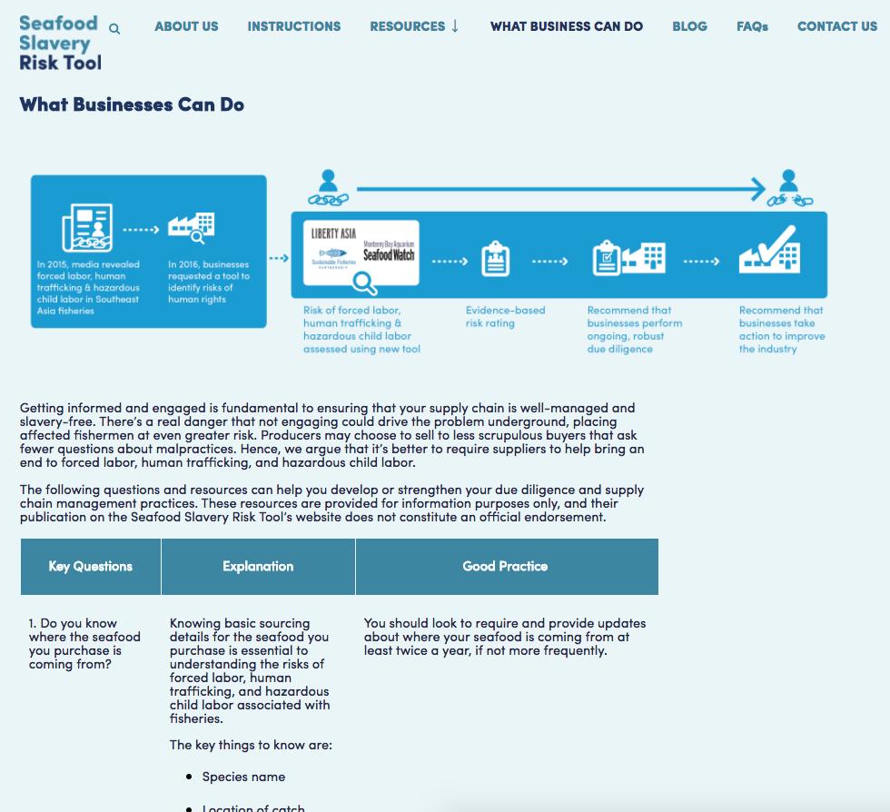 消費者能透過海鮮奴工風險工具網站,了解自己吃下肚的海鮮是否由血汗漁工捕撈。(圖片來源/截圖自海鮮奴工風險工具網站)